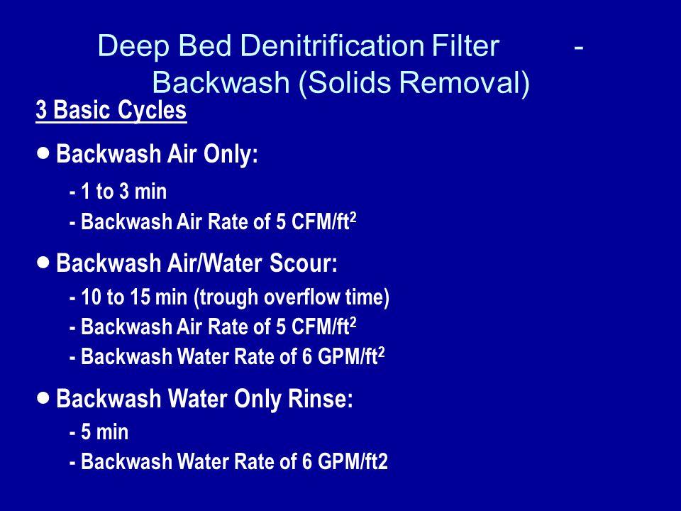 Deep Bed Denitrification Filter - Backwash (Solids Removal)