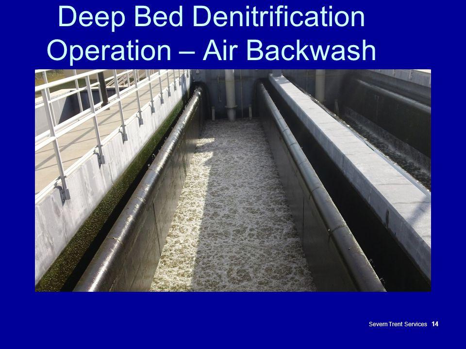 Deep Bed Denitrification Operation – Air Backwash