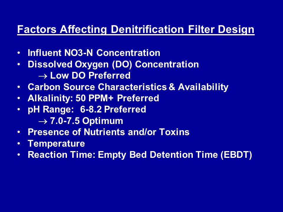 Factors Affecting Denitrification Filter Design