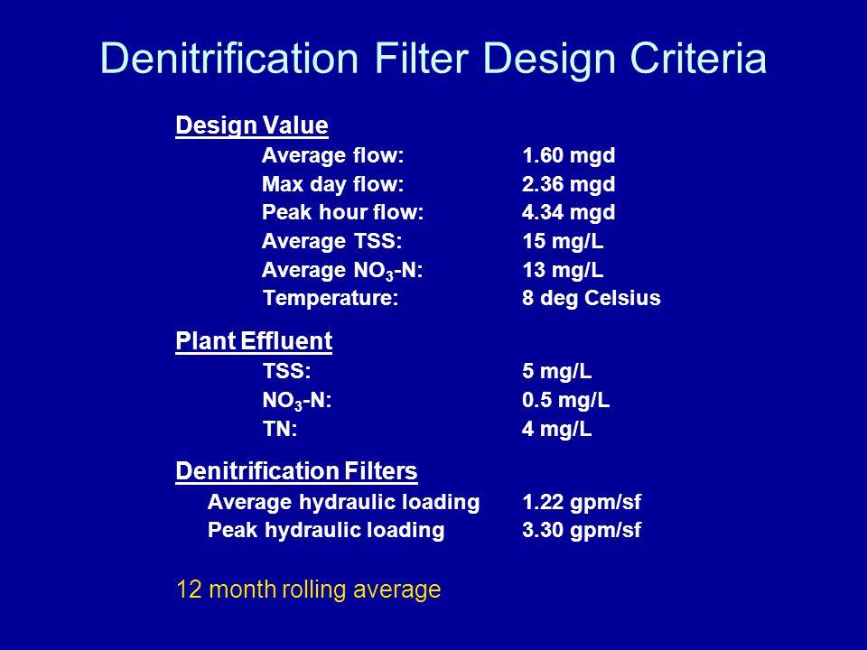 Denitrification Filter Design Criteria