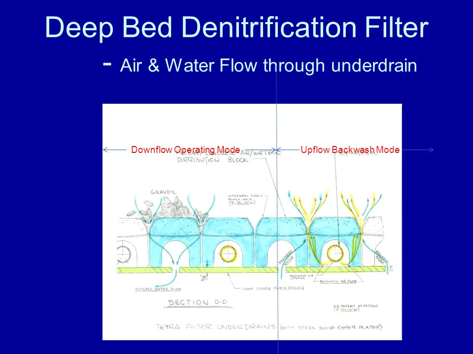 Deep Bed Denitrification Filter - Air & Water Flow through underdrain