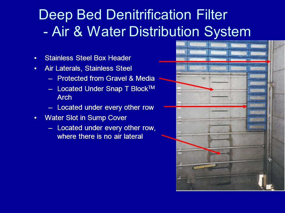 Deep Bed Denitrification Filter - Air & Water Distribution System