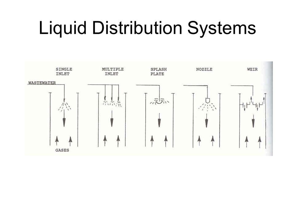 Liquid Distribution Systems