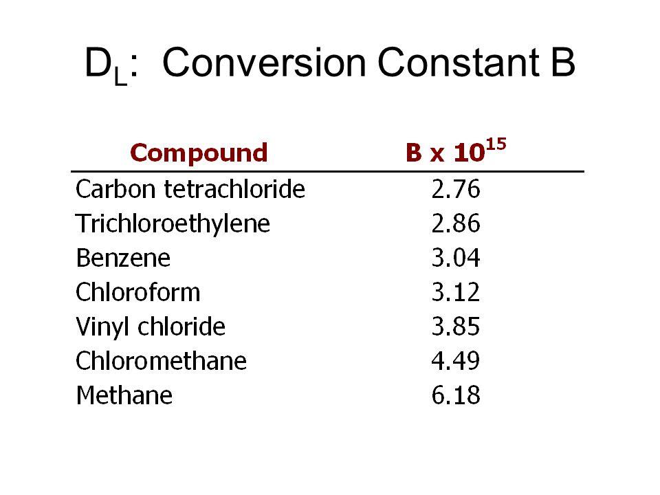 DL: Conversion Constant B
