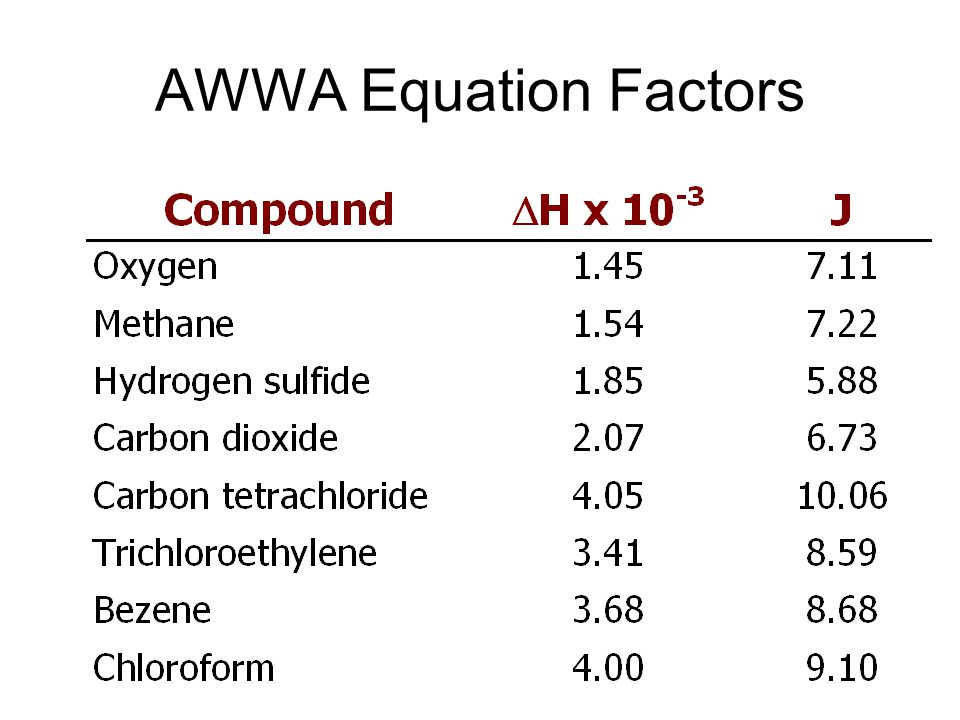 AWWA Equation Factors