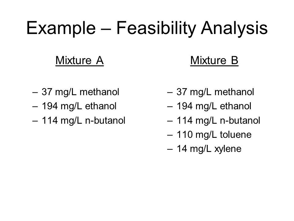 Example – Feasibility Analysis