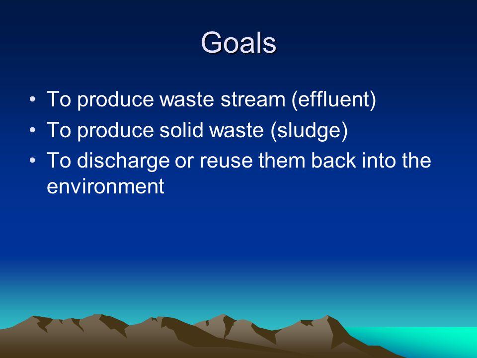 Goals To produce waste stream (effluent)