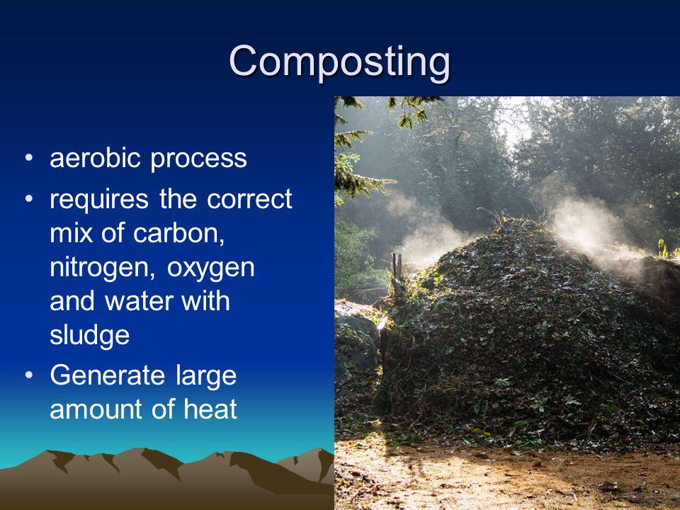 Composting aerobic process