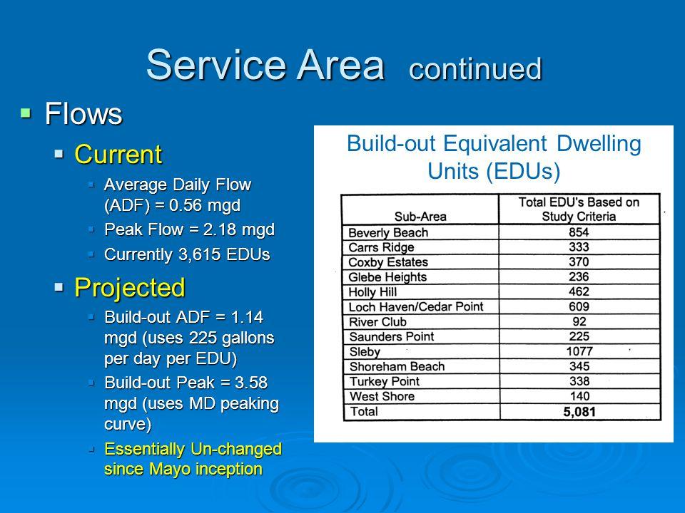 Service Area continued