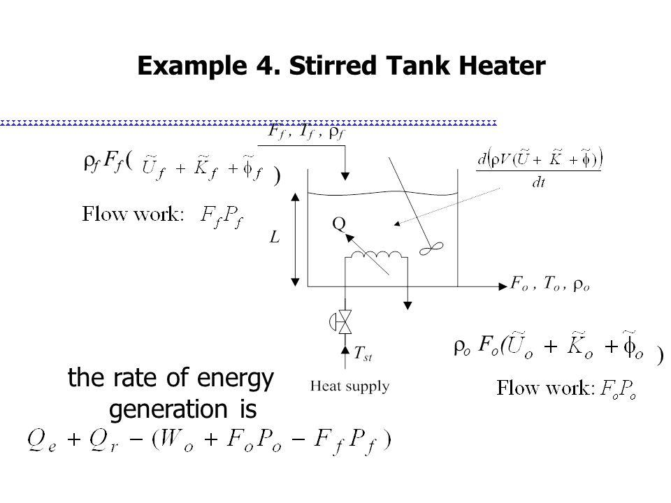 Example 4. Stirred Tank Heater