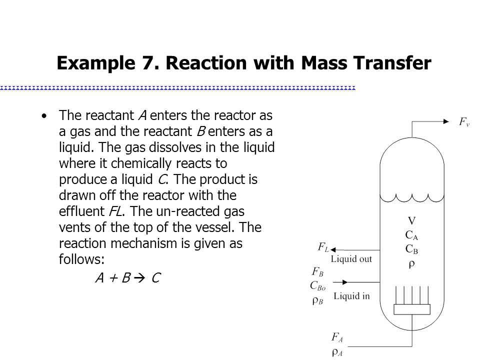 Example 7. Reaction with Mass Transfer