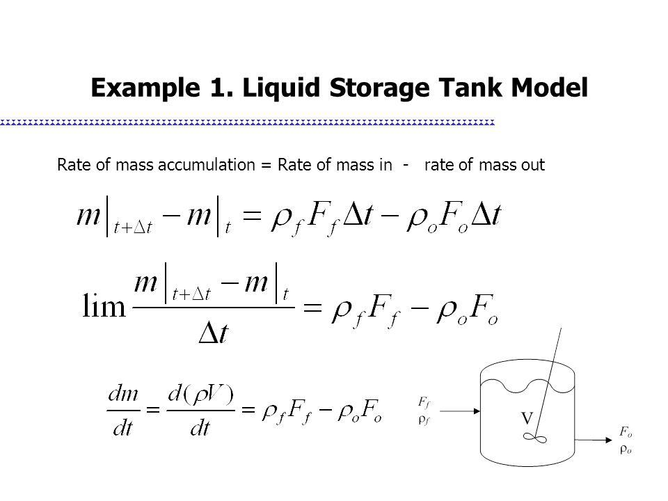 Example 1. Liquid Storage Tank Model