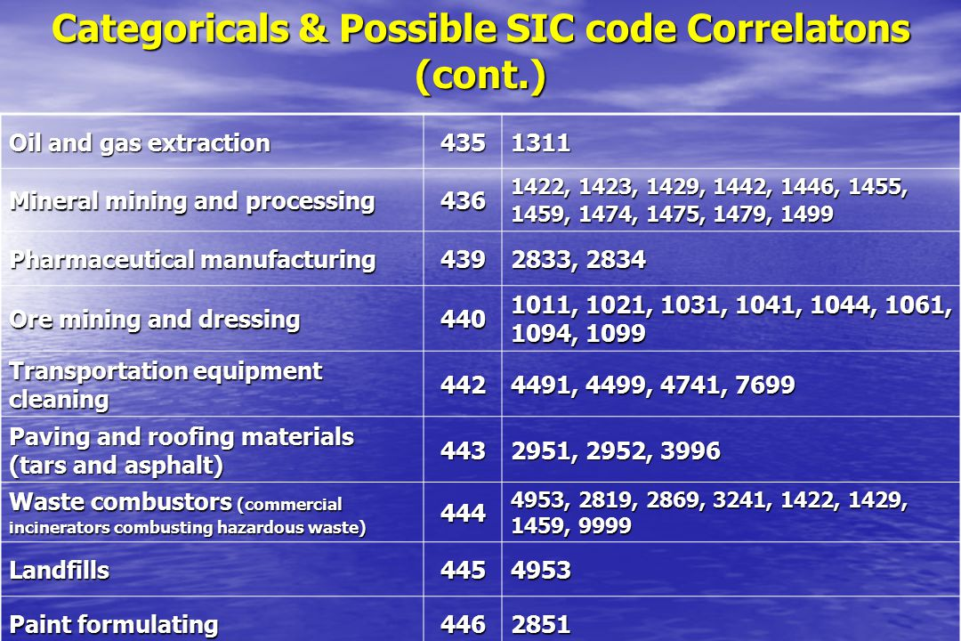 Categoricals & Possible SIC code Correlatons (cont.)