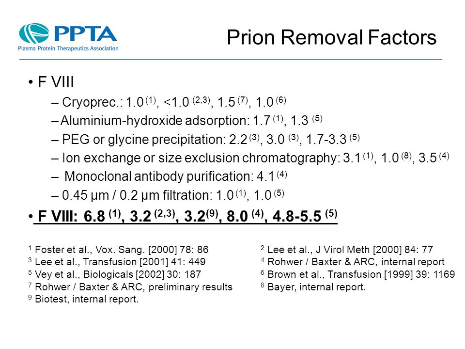 Prion Removal Factors F VIII