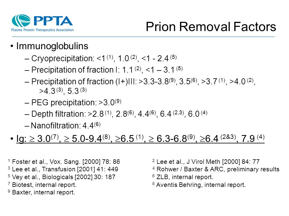 Prion Removal Factors Immunoglobulins Immunoglobulins
