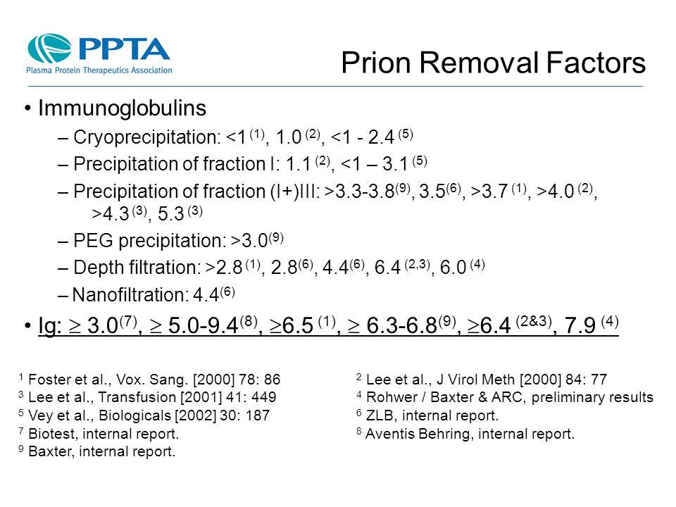 Prion Removal Factors Immunoglobulins Immunoglobulins