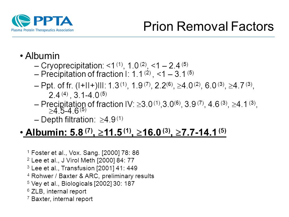 Prion Removal Factors Albumin