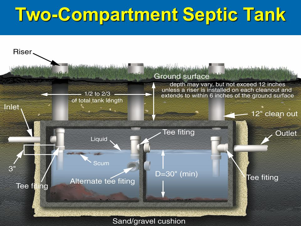 Two-Compartment Septic Tank