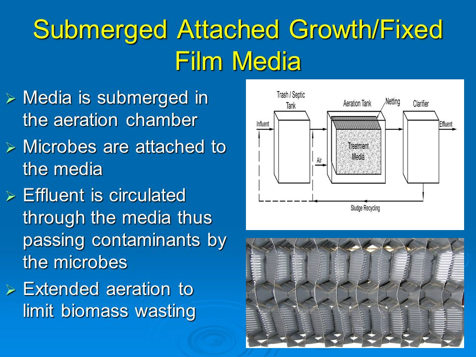Submerged Attached Growth/Fixed Film Media