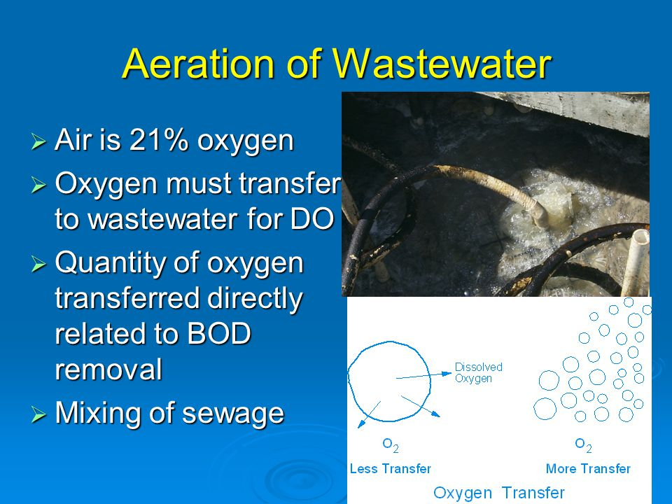 Aeration of Wastewater