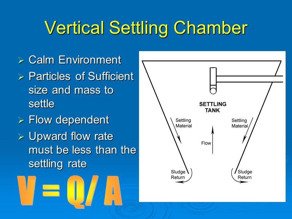 Vertical Settling Chamber