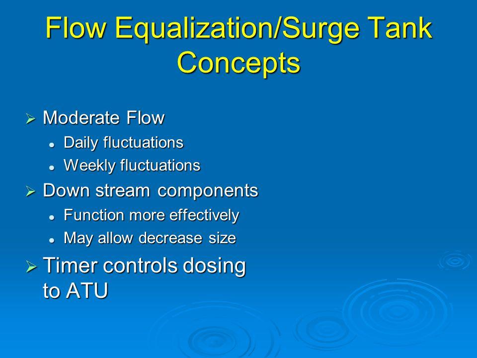 Flow Equalization/Surge Tank Concepts