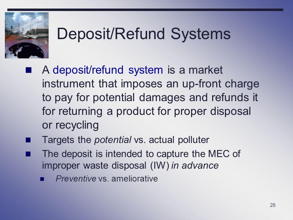 Deposit/Refund Systems