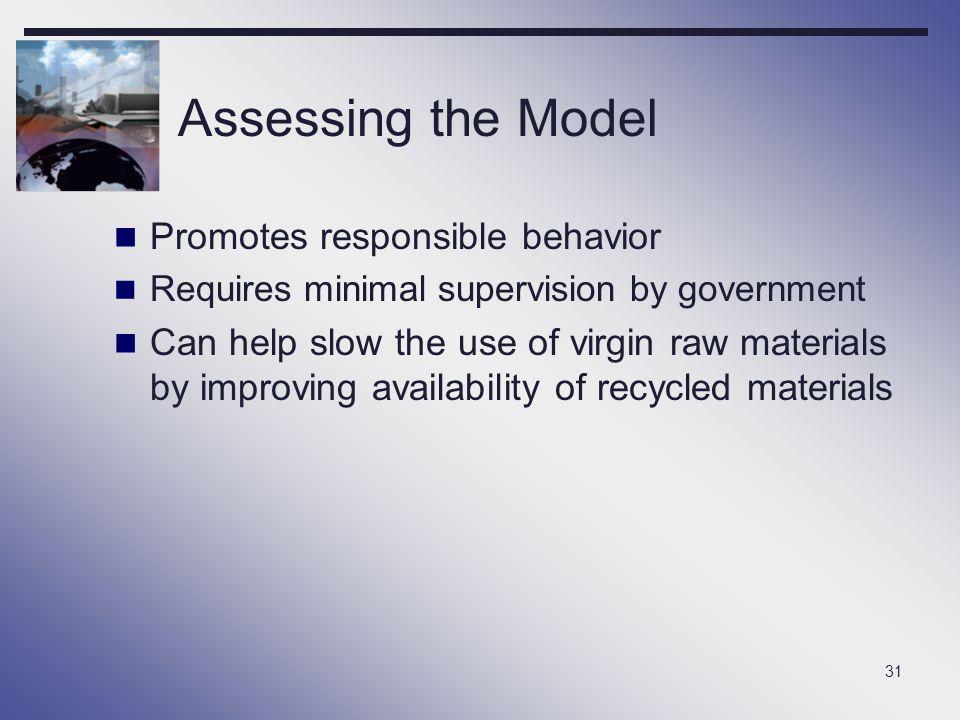 Assessing the Model Promotes responsible behavior