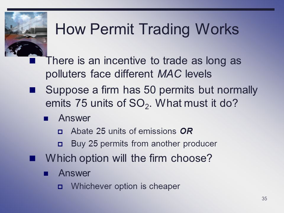 How Permit Trading Works