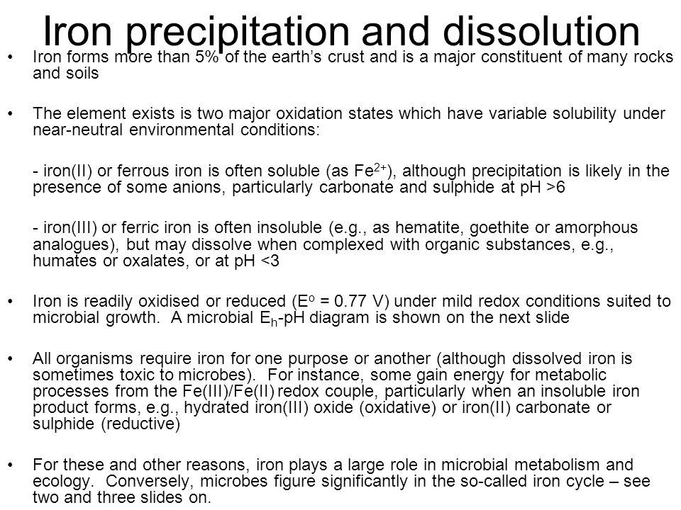 Iron precipitation and dissolution