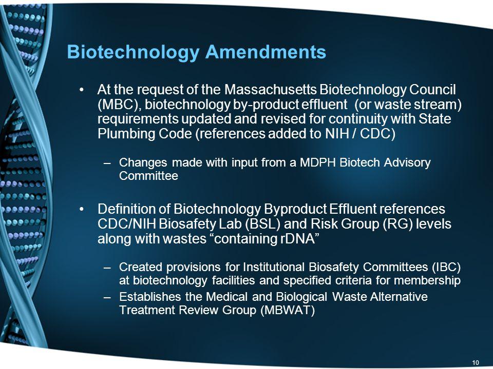 Biotechnology Amendments