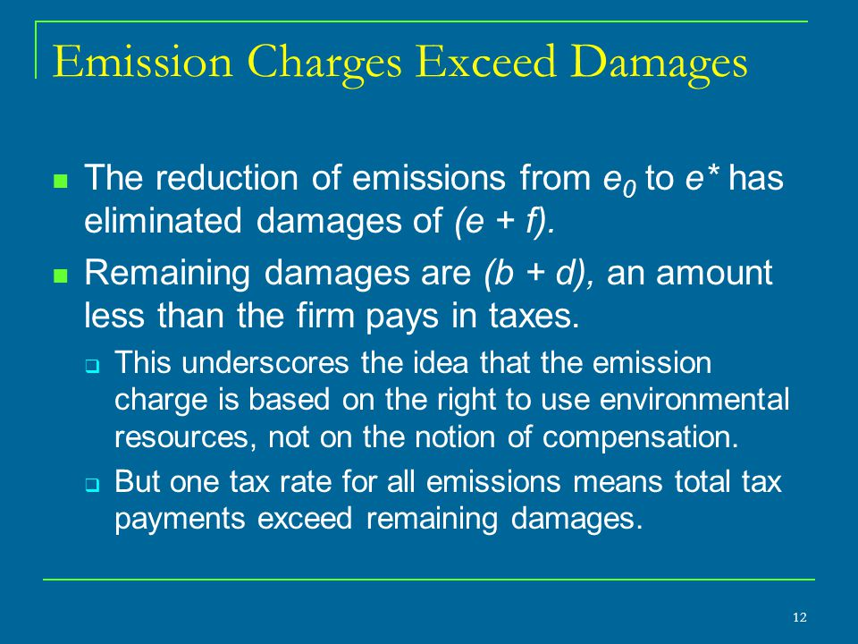 Emission Charges Exceed Damages