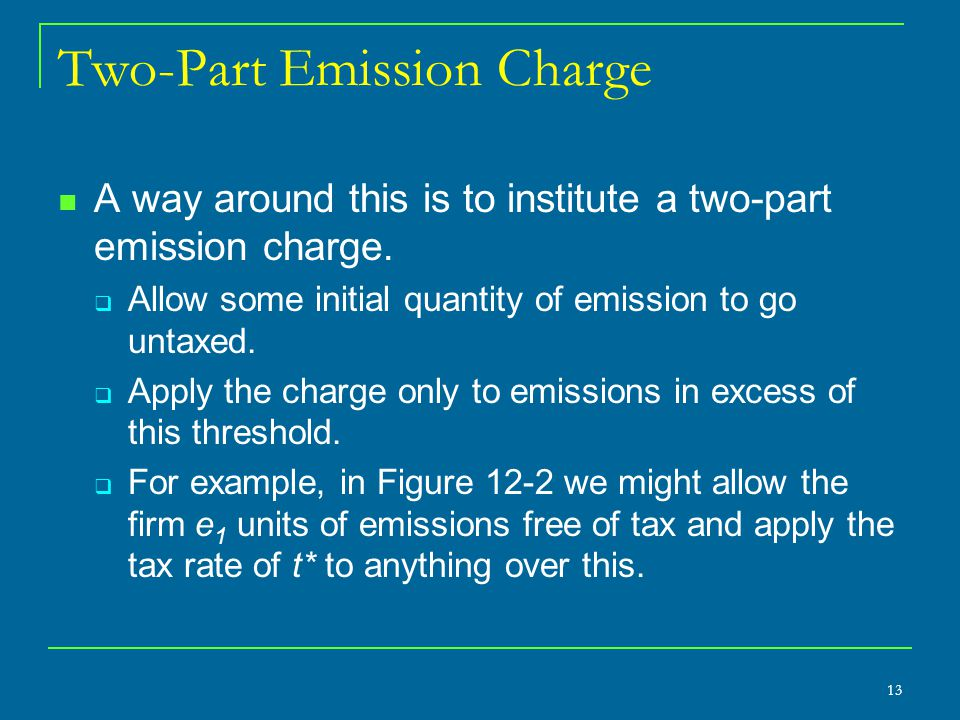 Two-Part Emission Charge