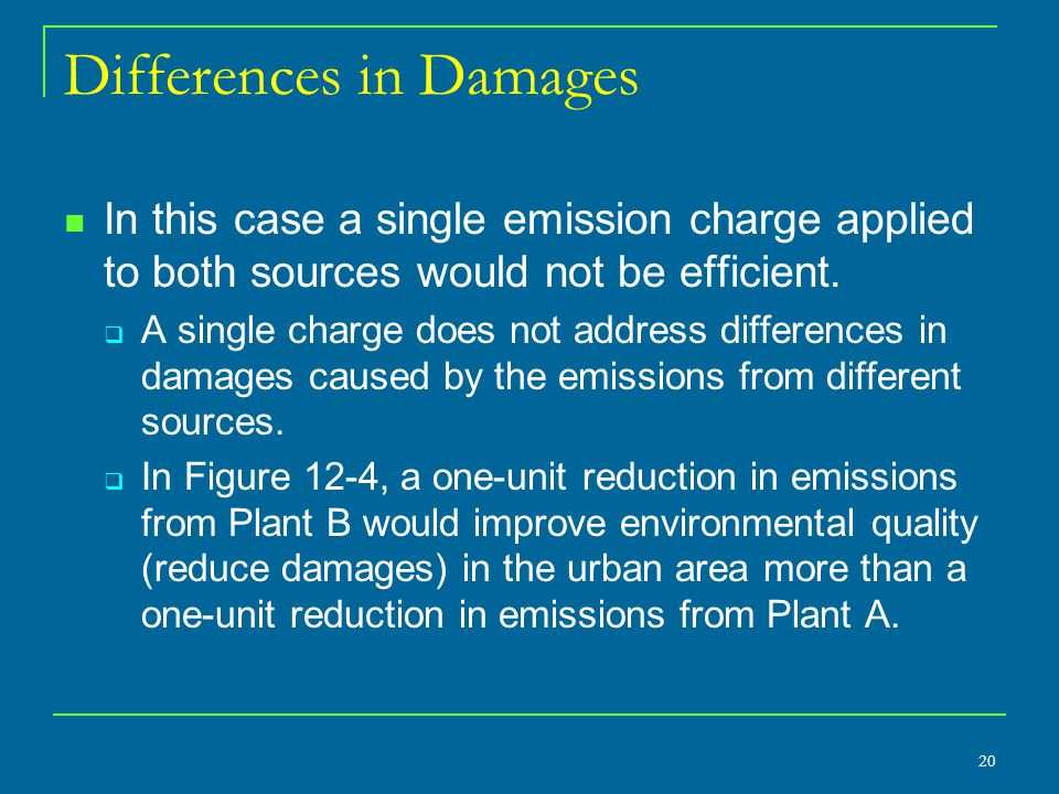 Differences in Damages
