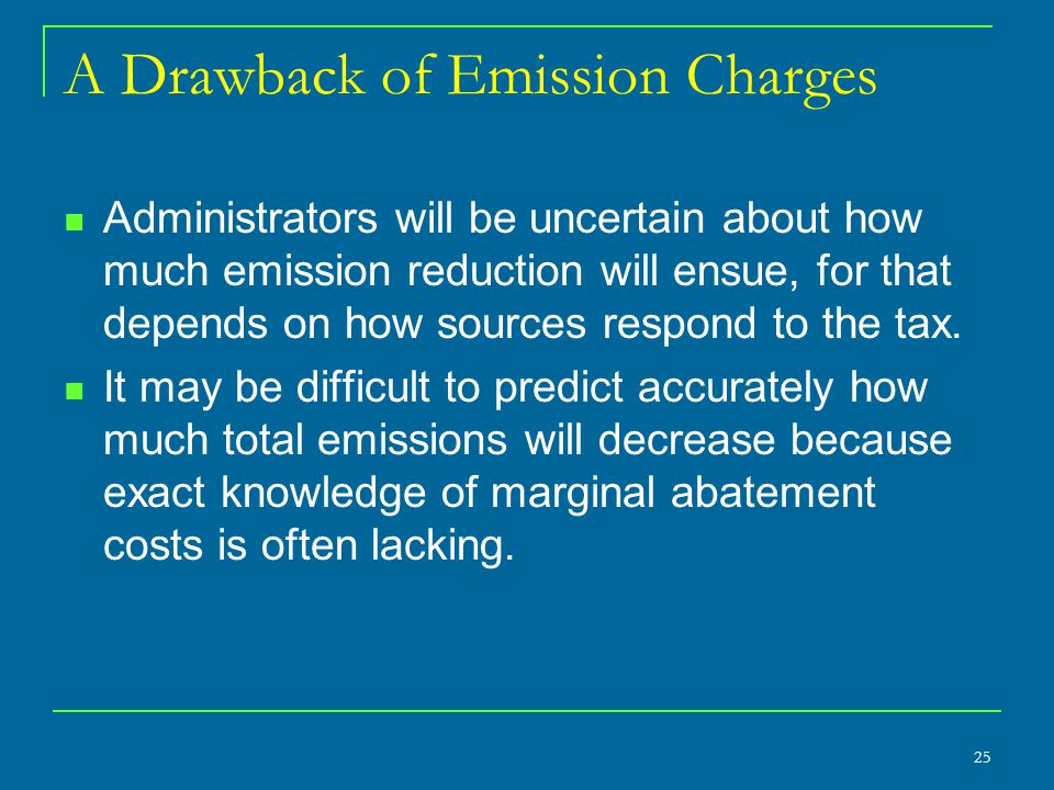 A Drawback of Emission Charges