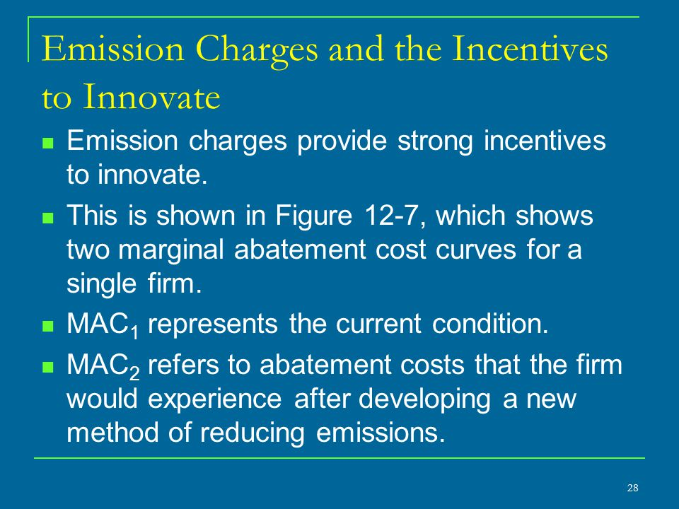 Emission Charges and the Incentives to Innovate