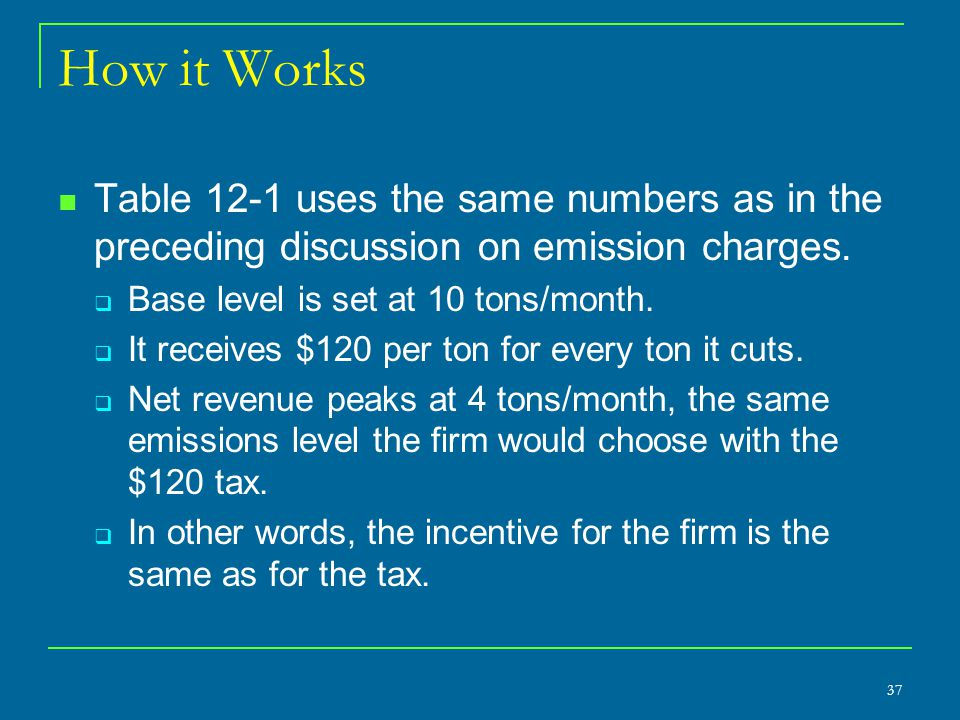 How it Works Table 12-1 uses the same numbers as in the preceding discussion on emission charges. Base level is set at 10 tons/month.