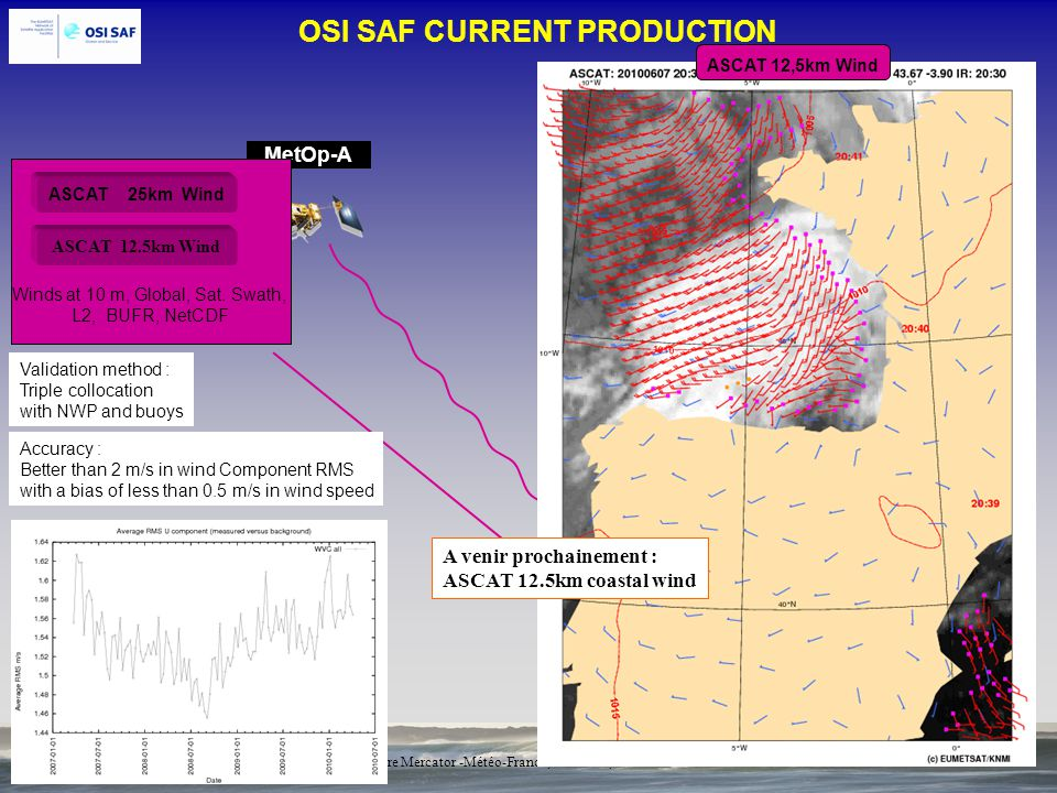 OSI SAF CURRENT PRODUCTION