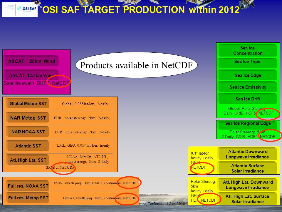 OSI SAF TARGET PRODUCTION within 2012