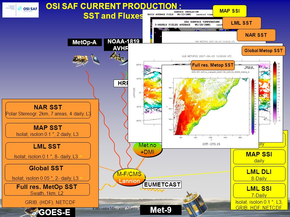 OSI SAF CURRENT PRODUCTION : SST and Fluxes