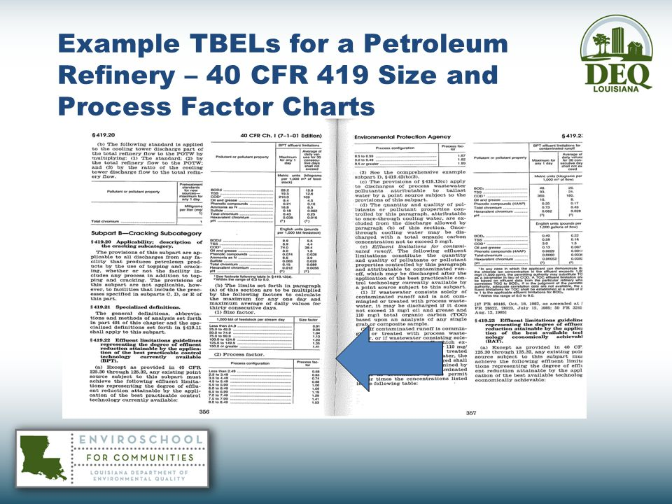 Example TBELs for a Petroleum Refinery – 40 CFR 419 Size and Process Factor Charts