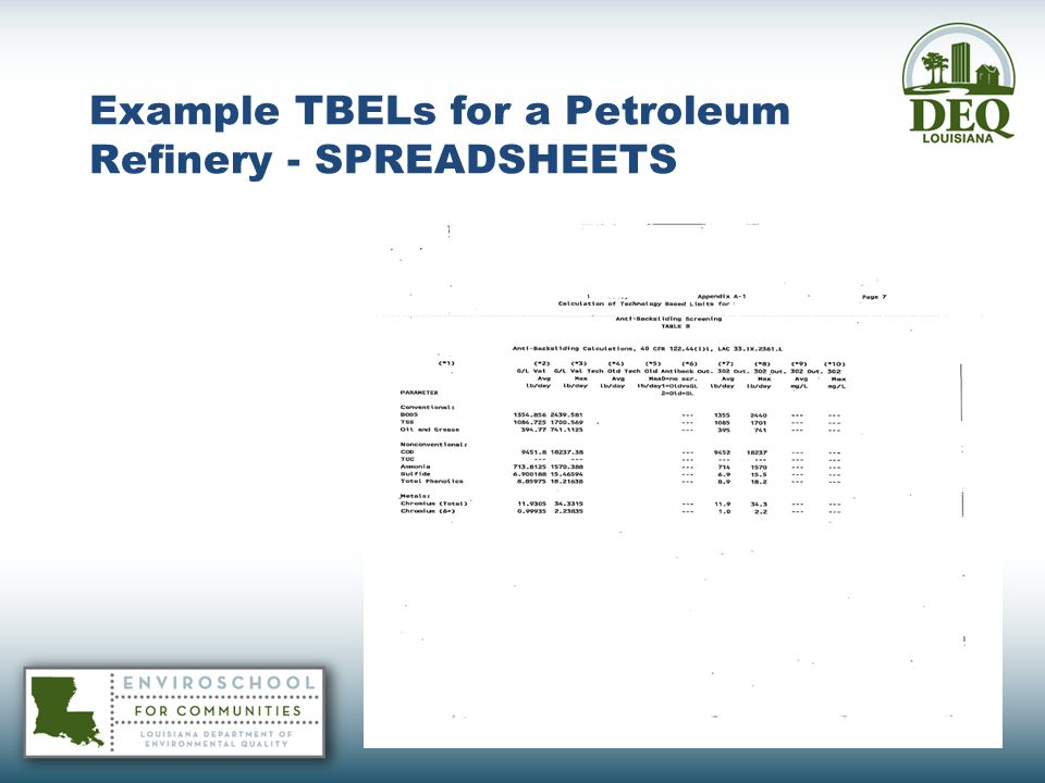 Example TBELs for a Petroleum Refinery - SPREADSHEETS