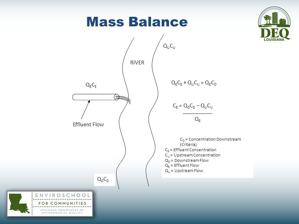 Mass Balance QUCU RIVER QECE + QUCU = QDCD QECE CE = QDCD – QUCU QE
