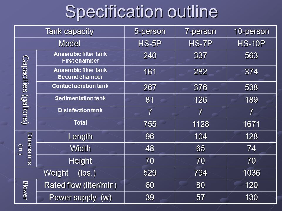 Specification outline