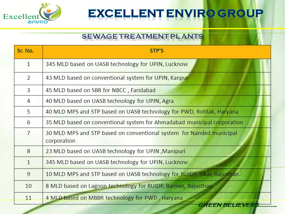 EXCELLENT ENVIRO GROUP SEWAGE TREATMENT PLANTS