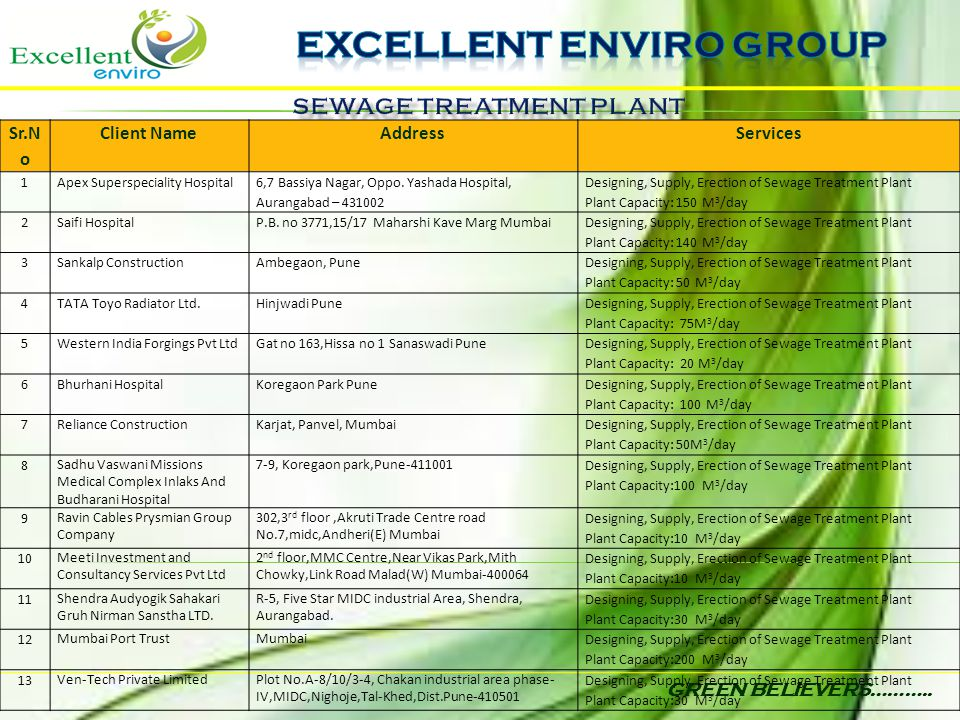 EXCELLENT ENVIRO GROUP sewage treatment plant