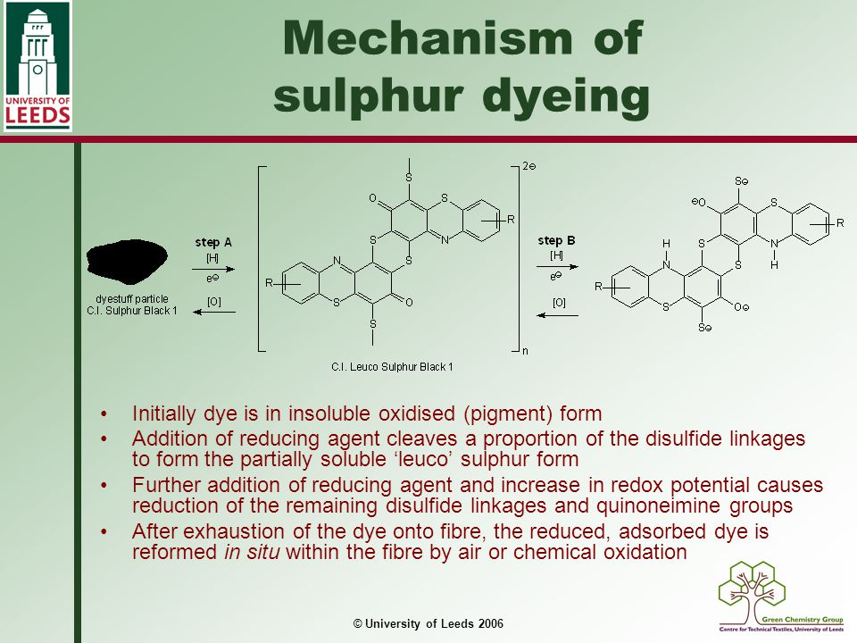 Mechanism of sulphur dyeing