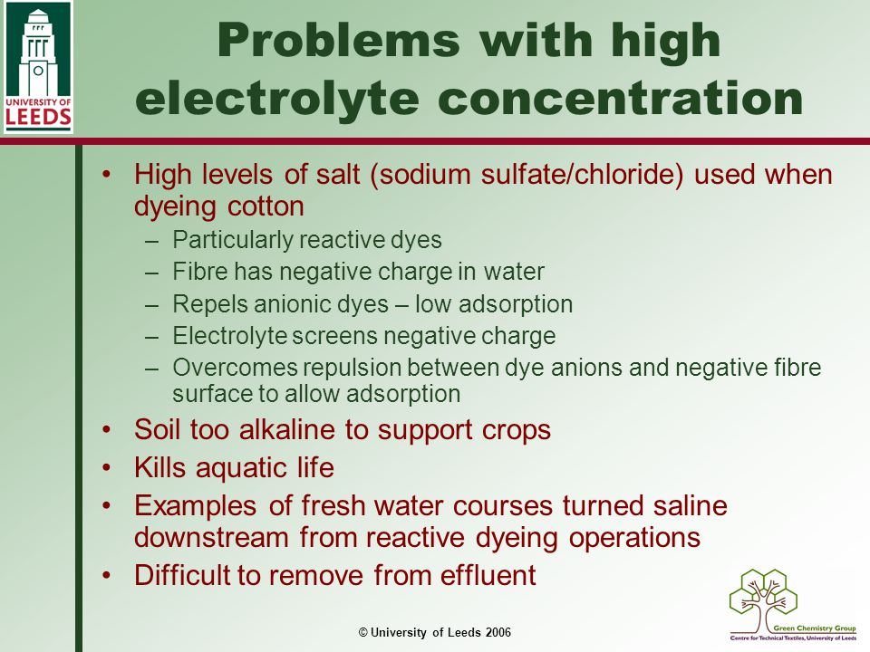 Problems with high electrolyte concentration
