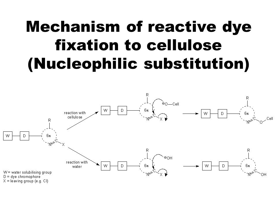 Mechanism of reactive dye fixation to cellulose (Nucleophilic substitution)