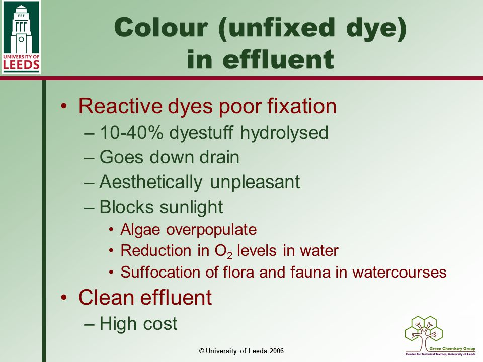 Colour (unfixed dye) in effluent